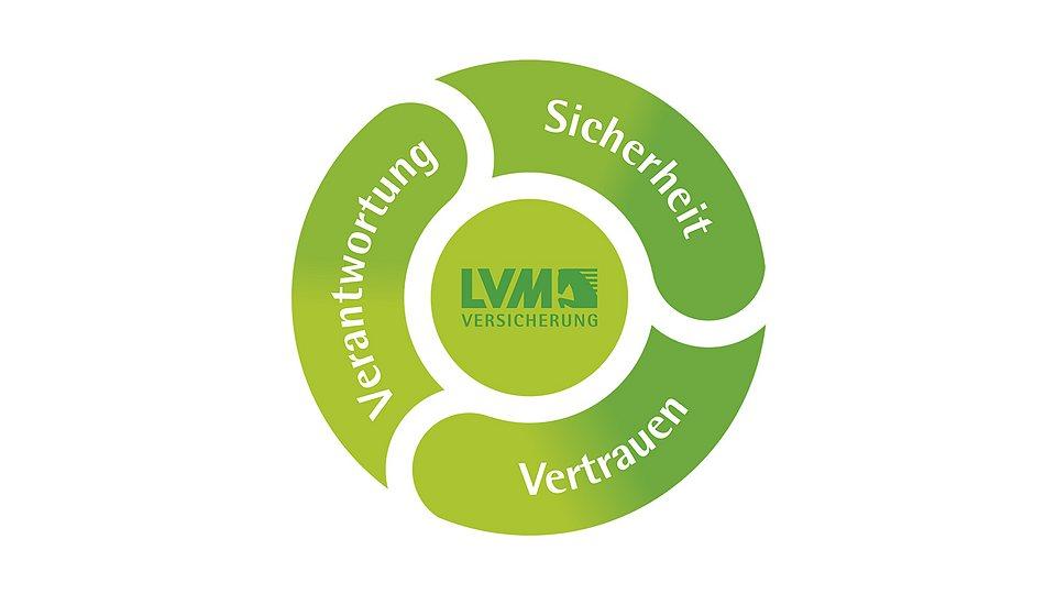 LVM-Leitbild: Verantwortung, Sicherheit, Vertrauen